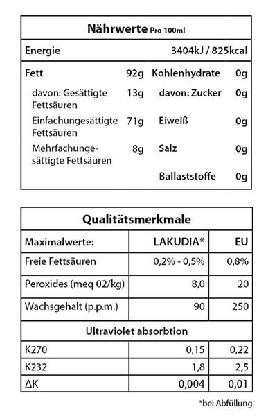 5 Liter grünes LAKUDIA Olivenöl Ernte Okt. 2021 (Nativ Extra)